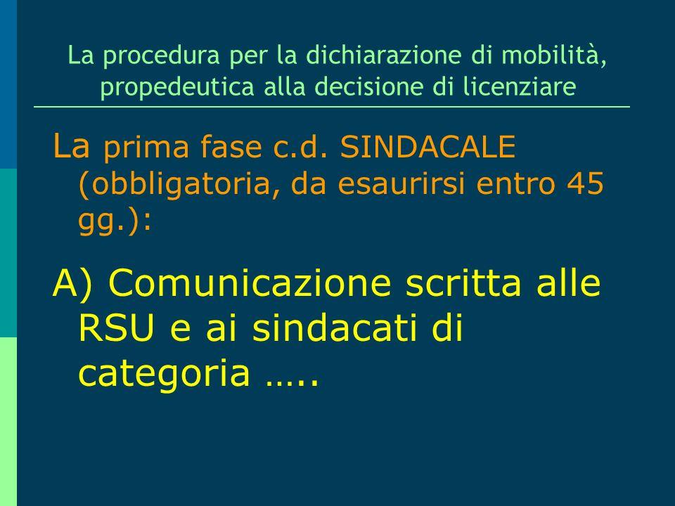 A) Comunicazione scritta alle RSU e ai sindacati di categoria …..