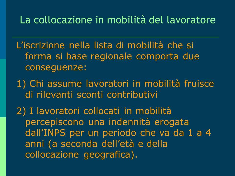 La collocazione in mobilità del lavoratore