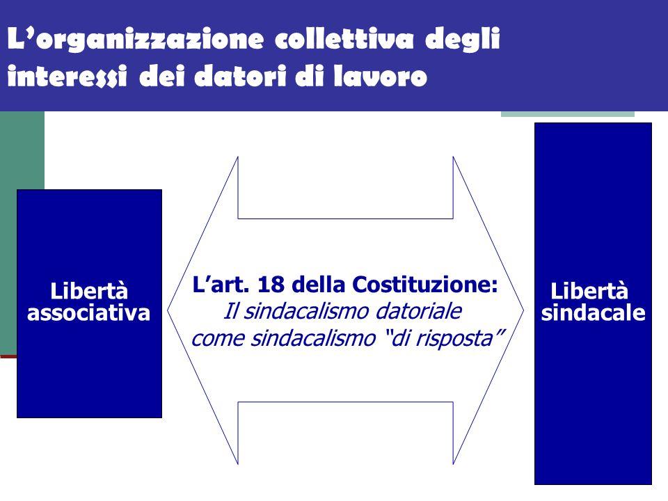 L'organizzazione collettiva degli interessi dei datori di lavoro