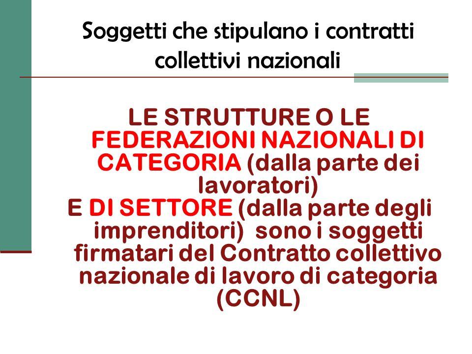 Soggetti che stipulano i contratti collettivi nazionali