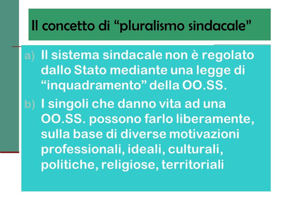 Il concetto di pluralismo sindacale