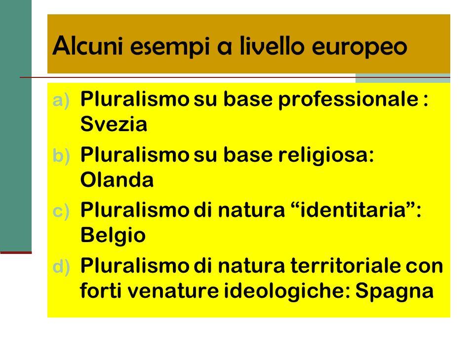 Alcuni esempi a livello europeo