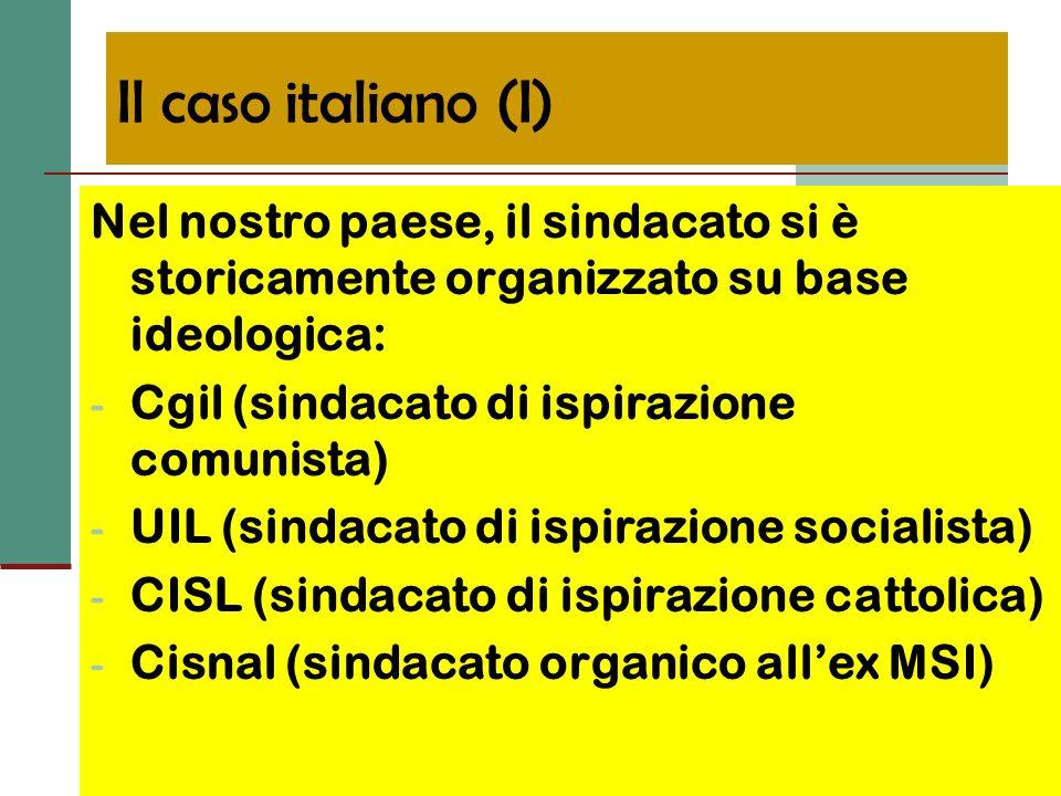 Il caso italiano (I) Nel nostro paese, il sindacato si è storicamente organizzato su base ideologica: