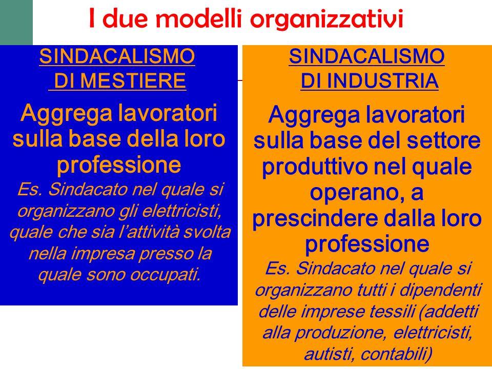 I due modelli organizzativi