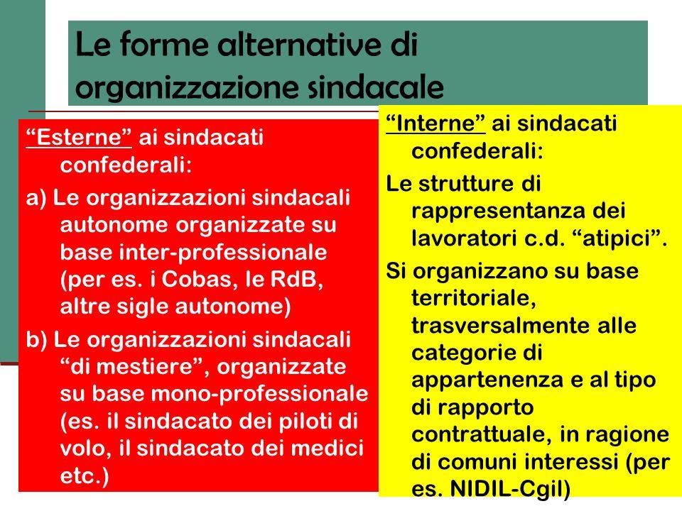 Le forme alternative di organizzazione sindacale