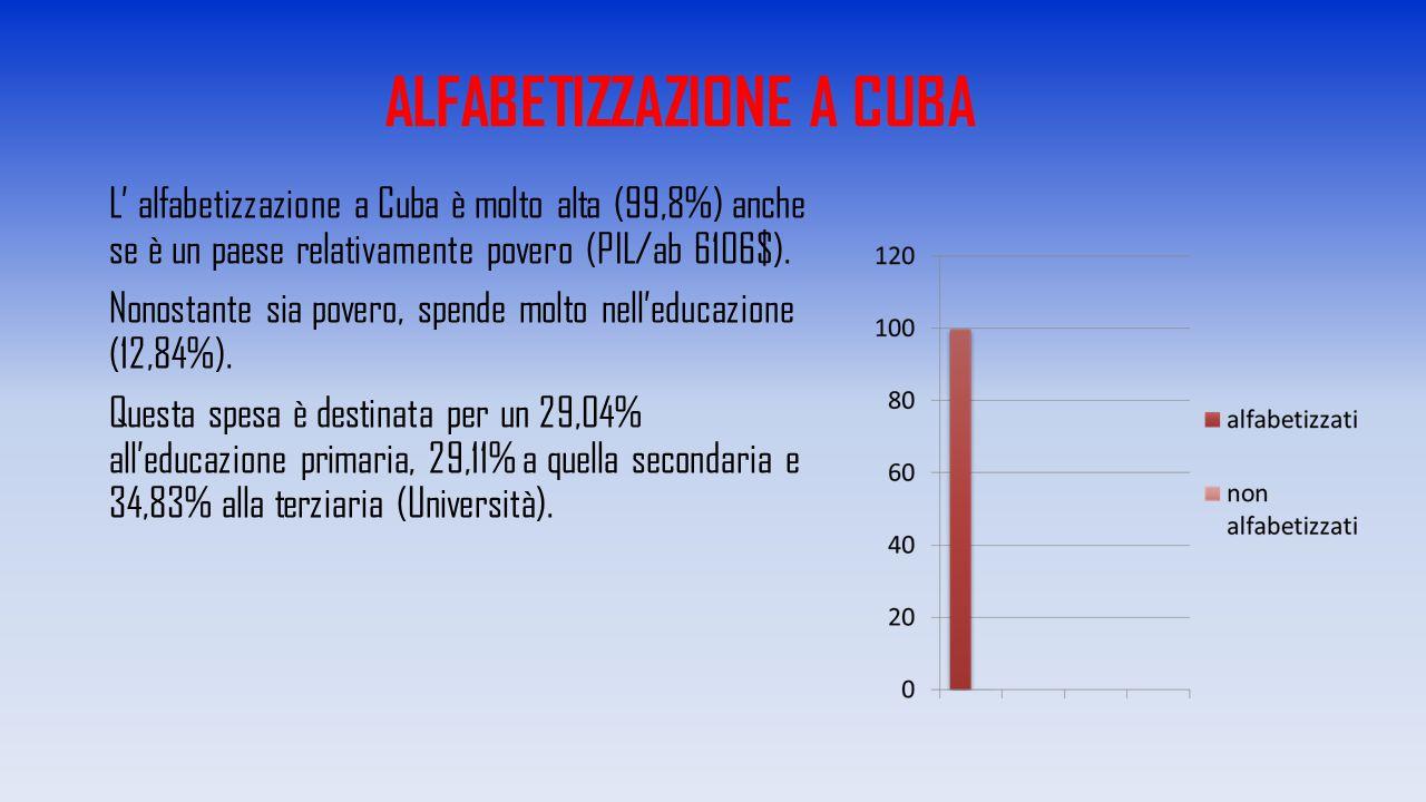 ALFABETIZZAZIONE A CUBA