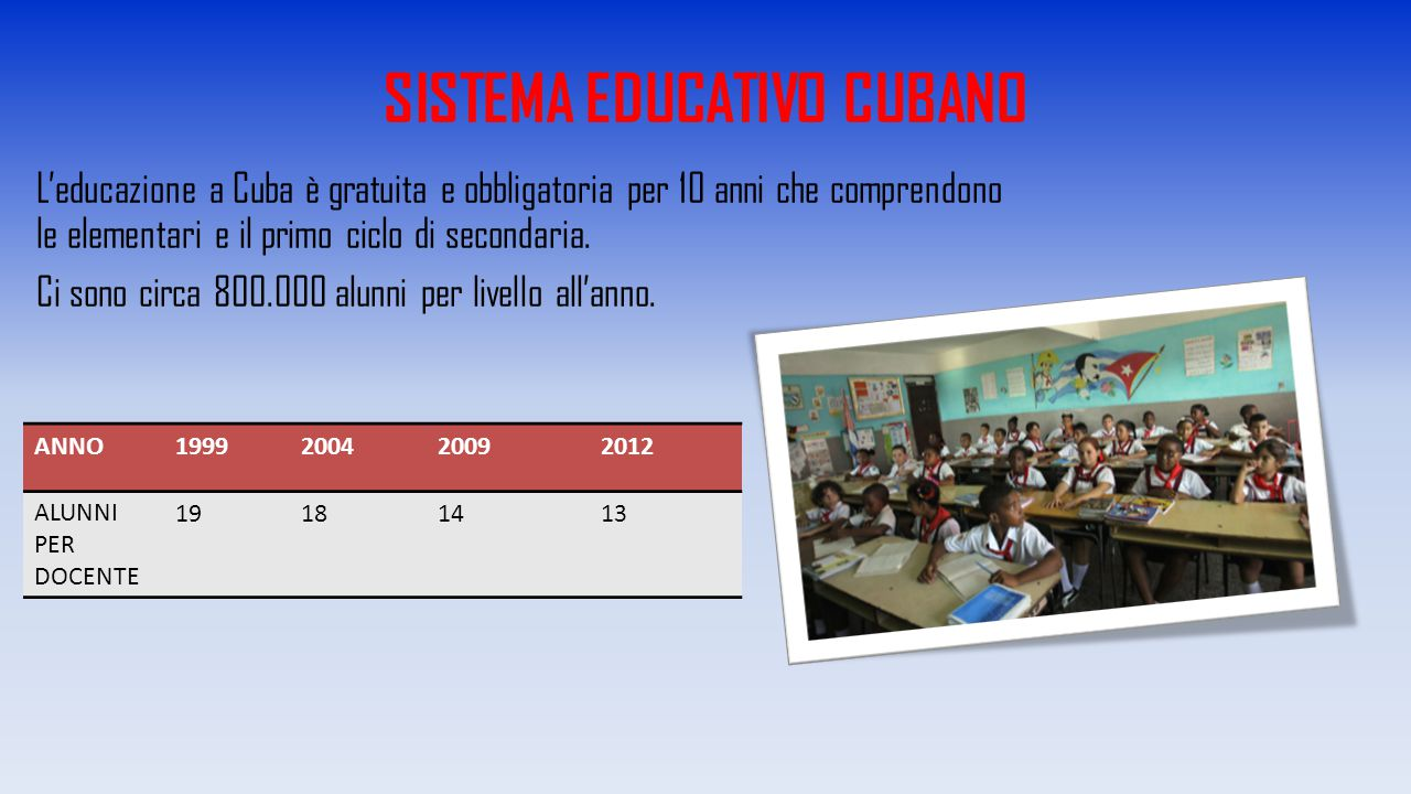 SISTEMA EDUCATIVO CUBANO