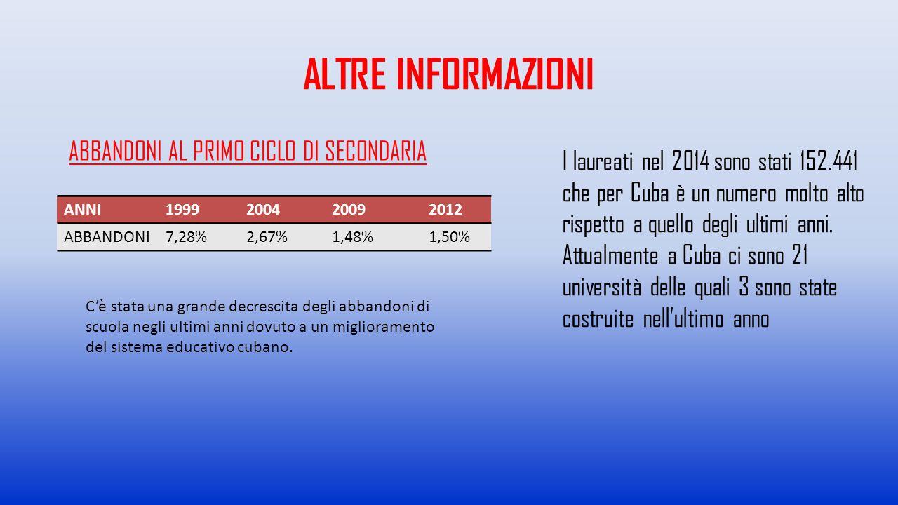 ALTRE INFORMAZIONI ABBANDONI AL PRIMO CICLO DI SECONDARIA