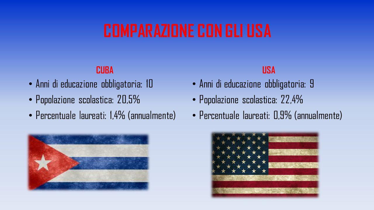 COMPARAZIONE CON GLI USA