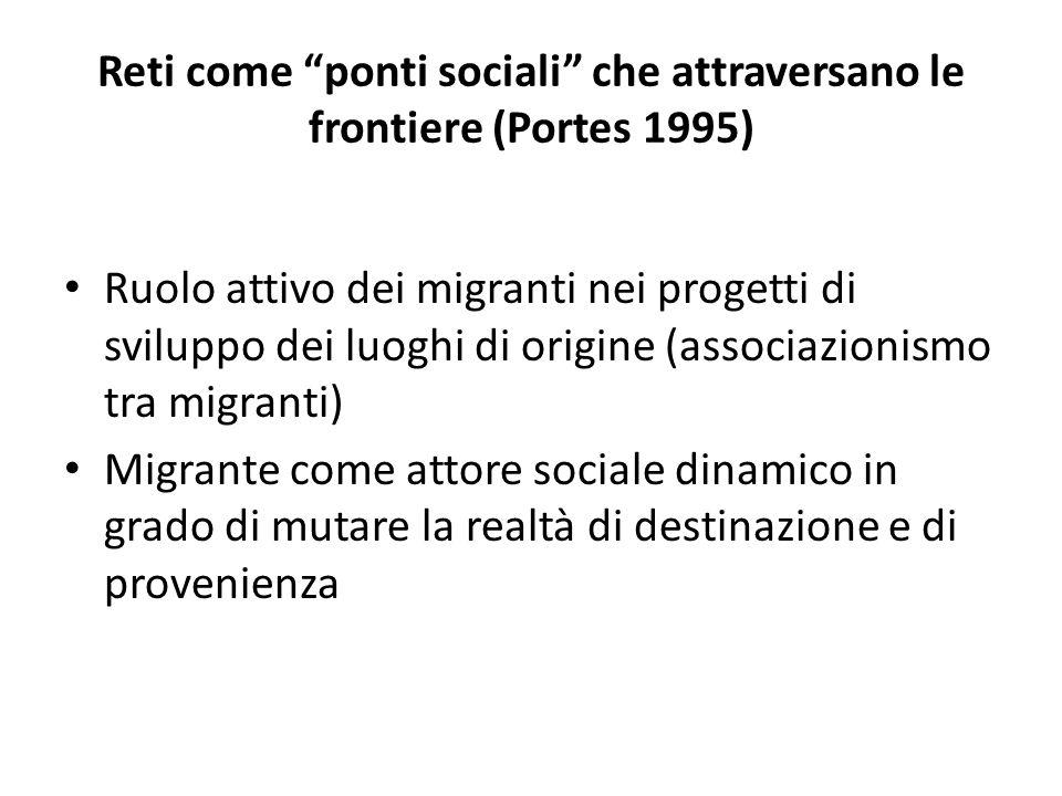 Reti come ponti sociali che attraversano le frontiere (Portes 1995)