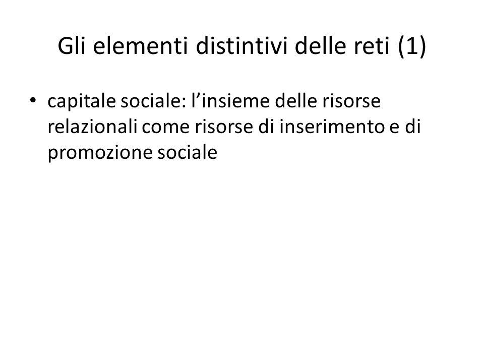 Gli elementi distintivi delle reti (1)