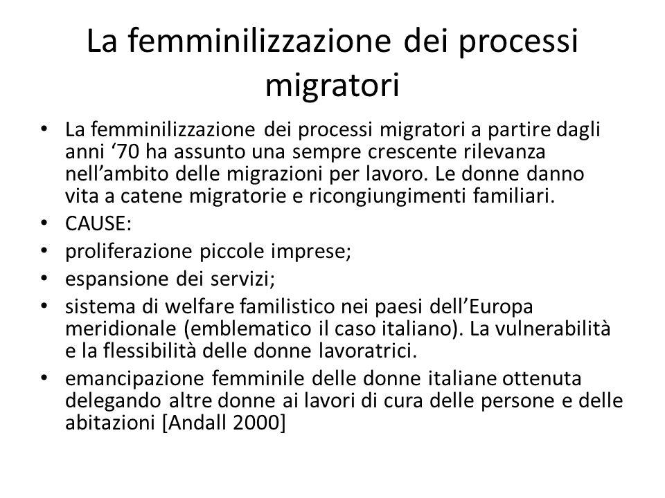 La femminilizzazione dei processi migratori