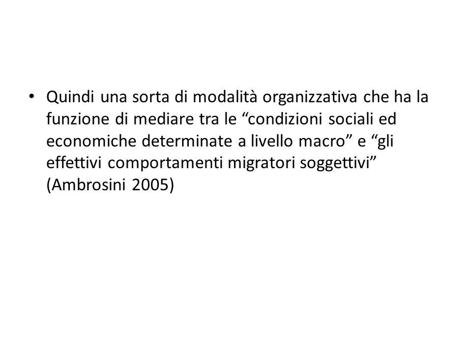 Quindi una sorta di modalità organizzativa che ha la funzione di mediare tra le condizioni sociali ed economiche determinate a livello macro e gli effettivi comportamenti migratori soggettivi (Ambrosini 2005)