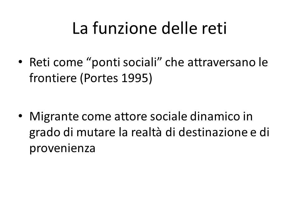 La funzione delle reti Reti come ponti sociali che attraversano le frontiere (Portes 1995)