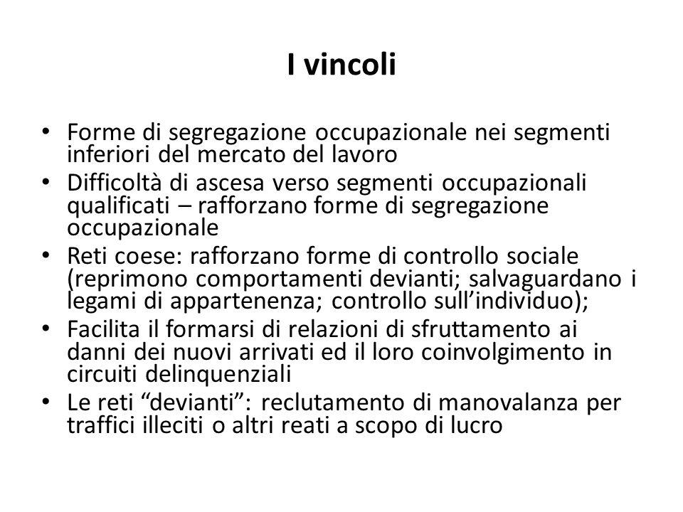 I vincoli Forme di segregazione occupazionale nei segmenti inferiori del mercato del lavoro.