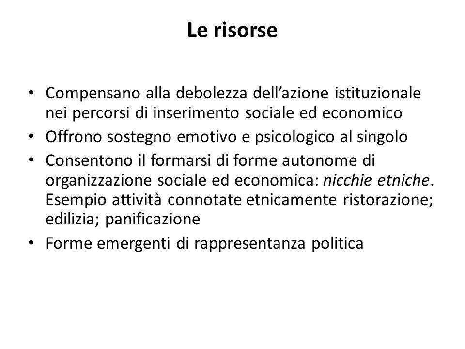 Le risorse Compensano alla debolezza dell'azione istituzionale nei percorsi di inserimento sociale ed economico.