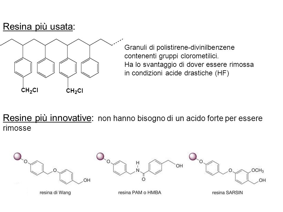 Resina più usata: Granuli di polistirene-divinilbenzene contenenti gruppi clorometilici.