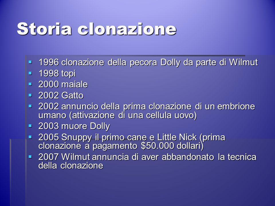 Storia clonazione 1996 clonazione della pecora Dolly da parte di Wilmut. 1998 topi. 2000 maiale. 2002 Gatto.