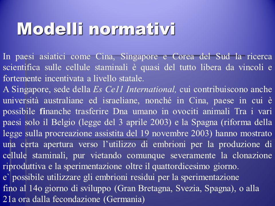 Modelli normativi