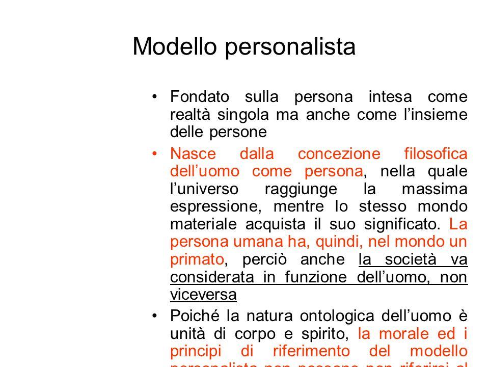 Modello personalista Fondato sulla persona intesa come realtà singola ma anche come l'insieme delle persone.