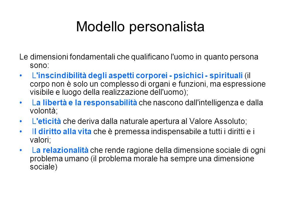 Modello personalista Le dimensioni fondamentali che qualificano l uomo in quanto persona sono: