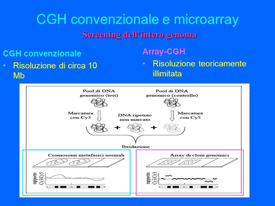 CGH convenzionale e microarray