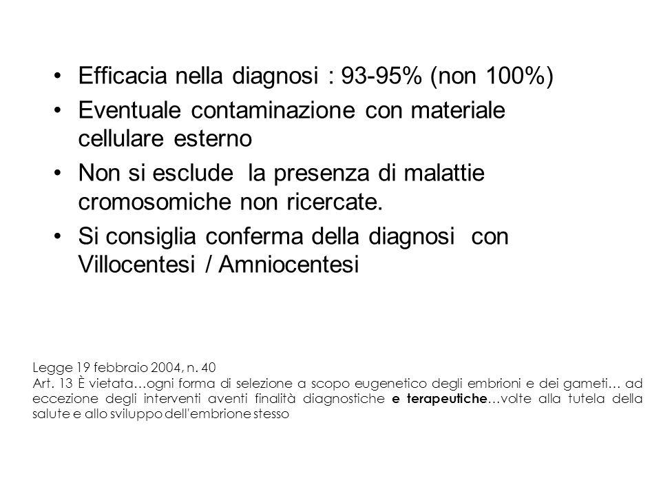 Efficacia nella diagnosi : 93-95% (non 100%)