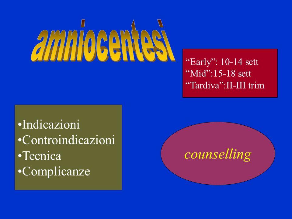 amniocentesi counselling Indicazioni Controindicazioni Tecnica