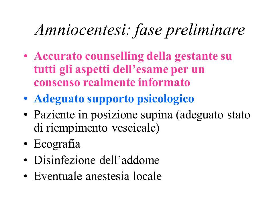 Amniocentesi: fase preliminare