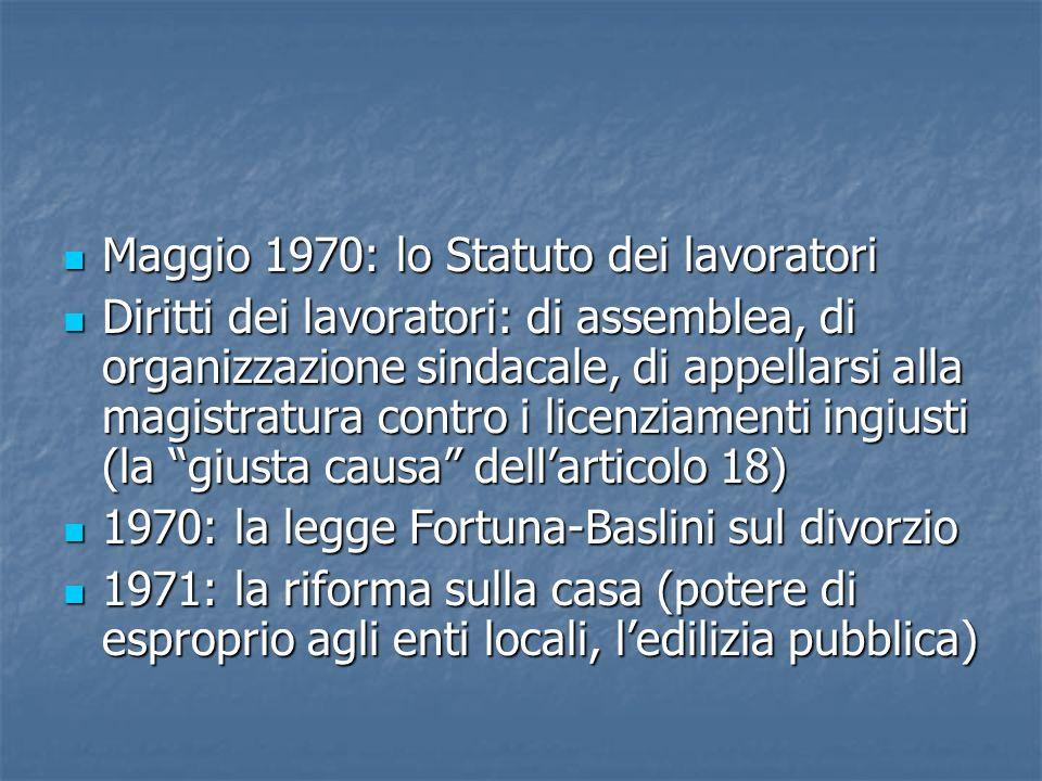 Maggio 1970: lo Statuto dei lavoratori