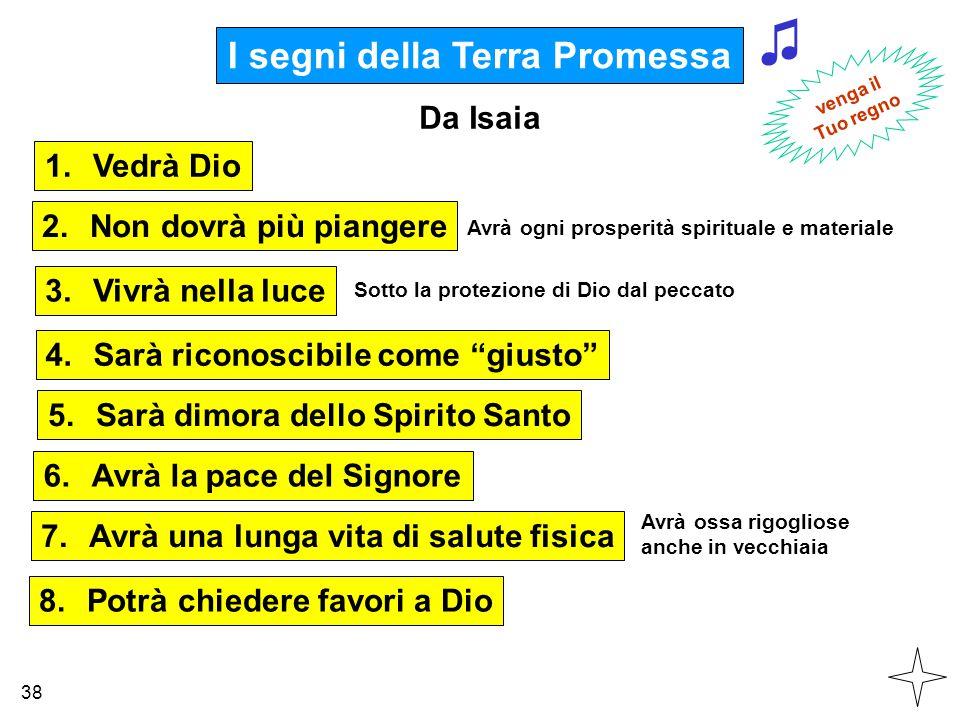 ♫ I segni della Terra Promessa Da Isaia Vedrà Dio