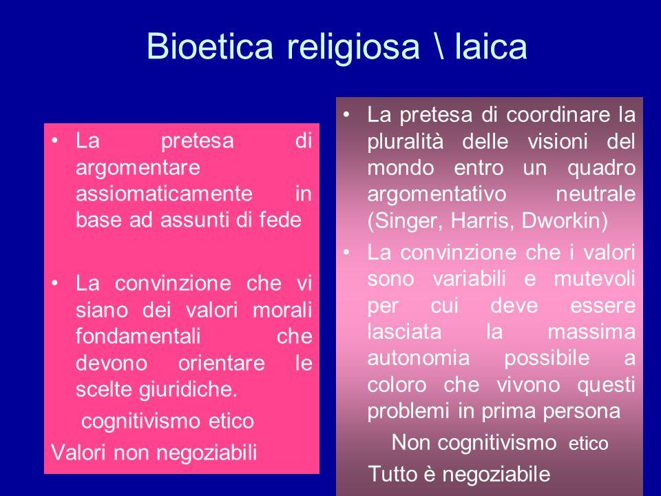 Bioetica religiosa \ laica