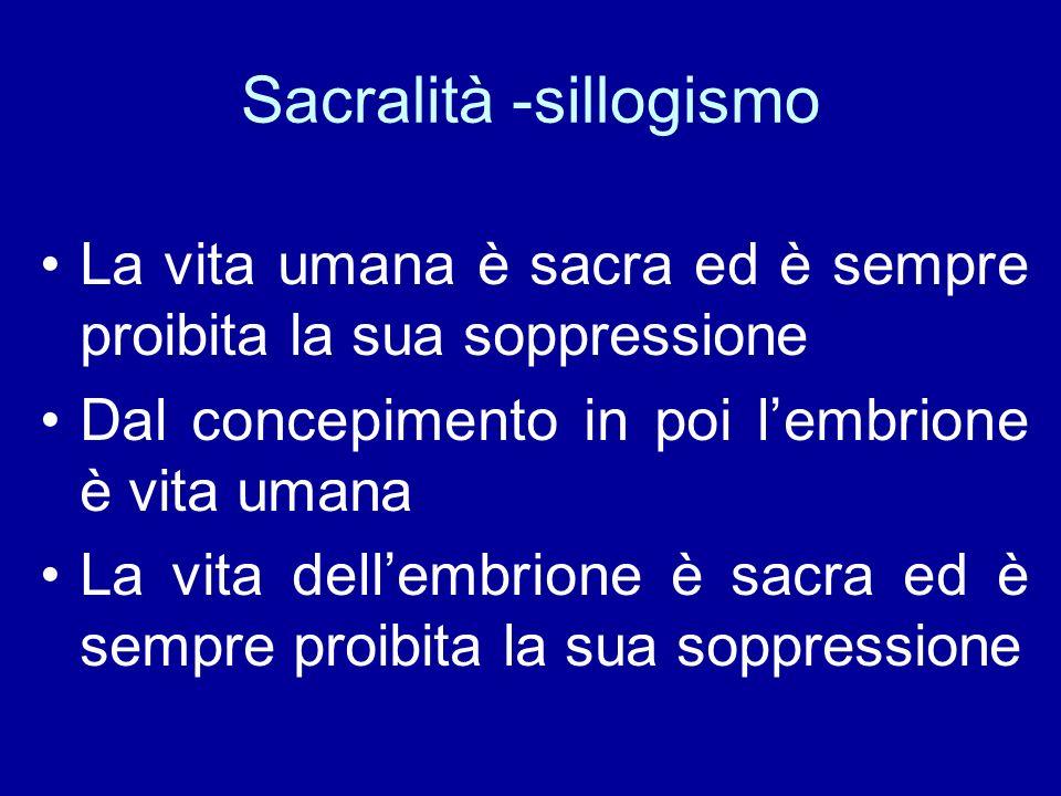 Sacralità -sillogismo