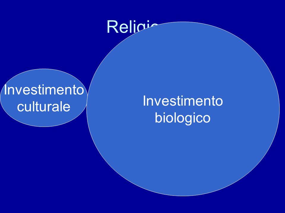 Religiosa Investimento biologico Investimento culturale