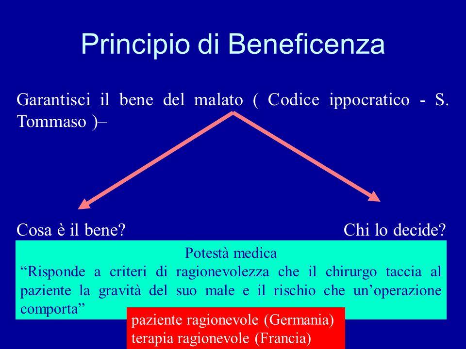 Principio di Beneficenza