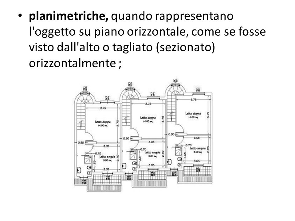 planimetriche, quando rappresentano l oggetto su piano orizzontale, come se fosse visto dall alto o tagliato (sezionato) orizzontalmente ;