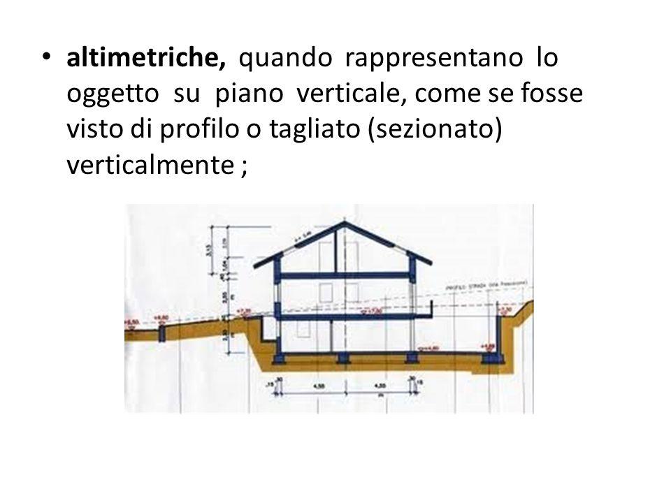 altimetriche, quando rappresentano lo oggetto su piano verticale, come se fosse visto di profilo o tagliato (sezionato) verticalmente ;