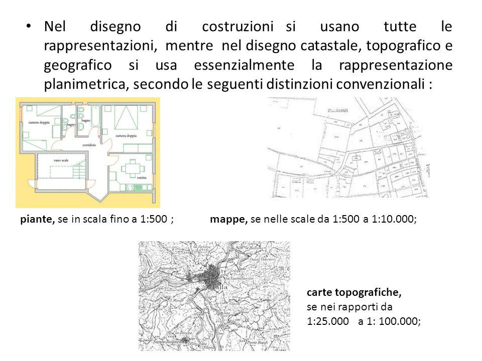 Nel disegno di costruzioni si usano tutte le rappresentazioni, mentre nel disegno catastale, topografico e geografico si usa essenzialmente la rappresentazione planimetrica, secondo le seguenti distinzioni convenzionali :