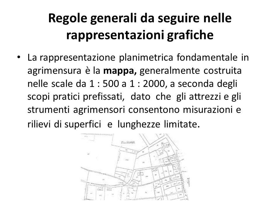 Regole generali da seguire nelle rappresentazioni grafiche