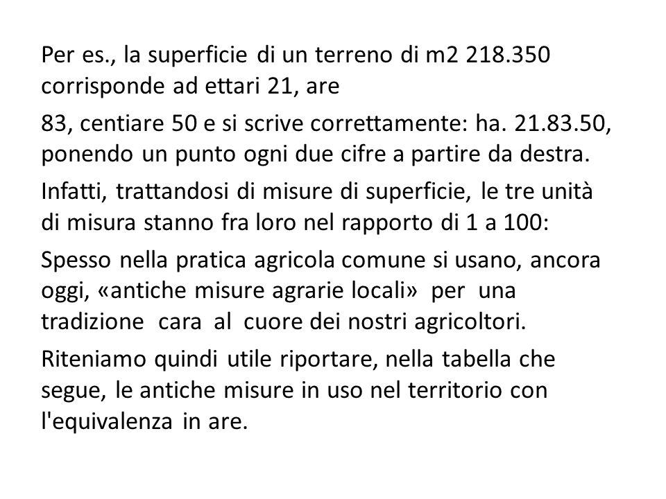 Per es. , la superficie di un terreno di m2 218