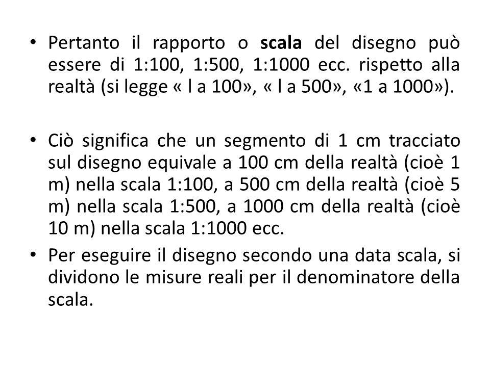Pertanto il rapporto o scala del disegno può essere di 1:100, 1:500, 1:1000 ecc. rispetto alla realtà (si legge « l a 100», « l a 500», «1 a 1000»).