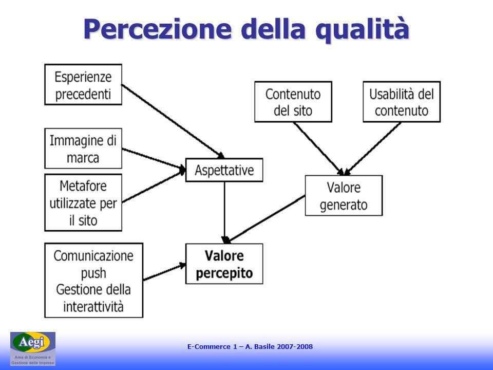 Percezione della qualità