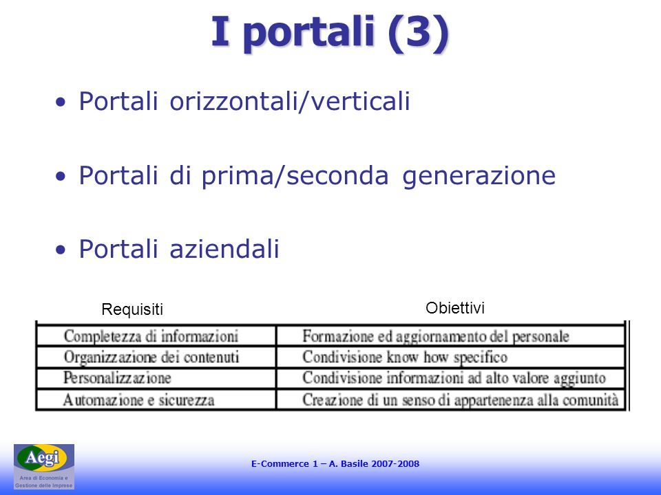 I portali (3) Portali orizzontali/verticali
