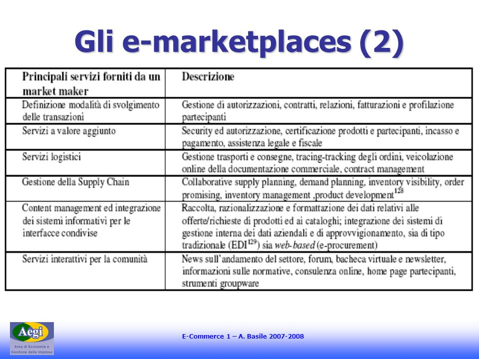 Gli e-marketplaces (2)