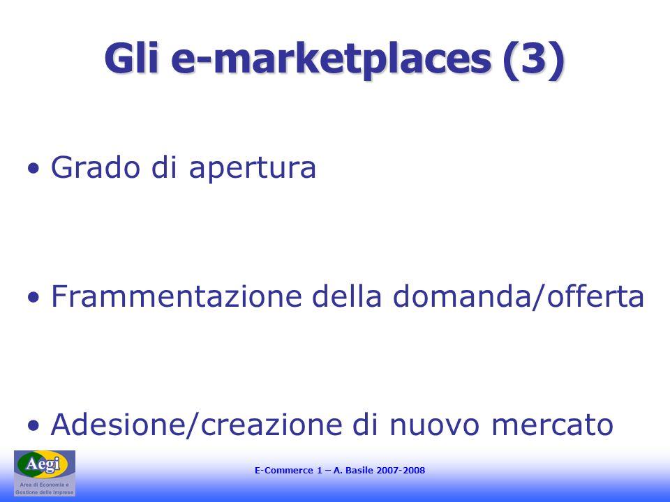 Gli e-marketplaces (3) Grado di apertura