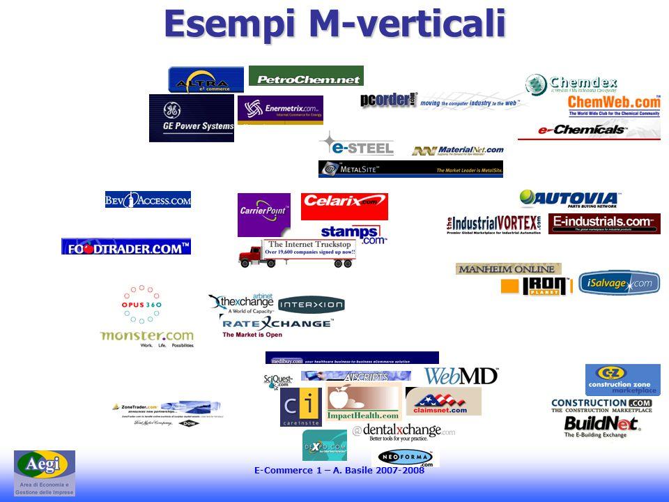 Esempi M-verticali