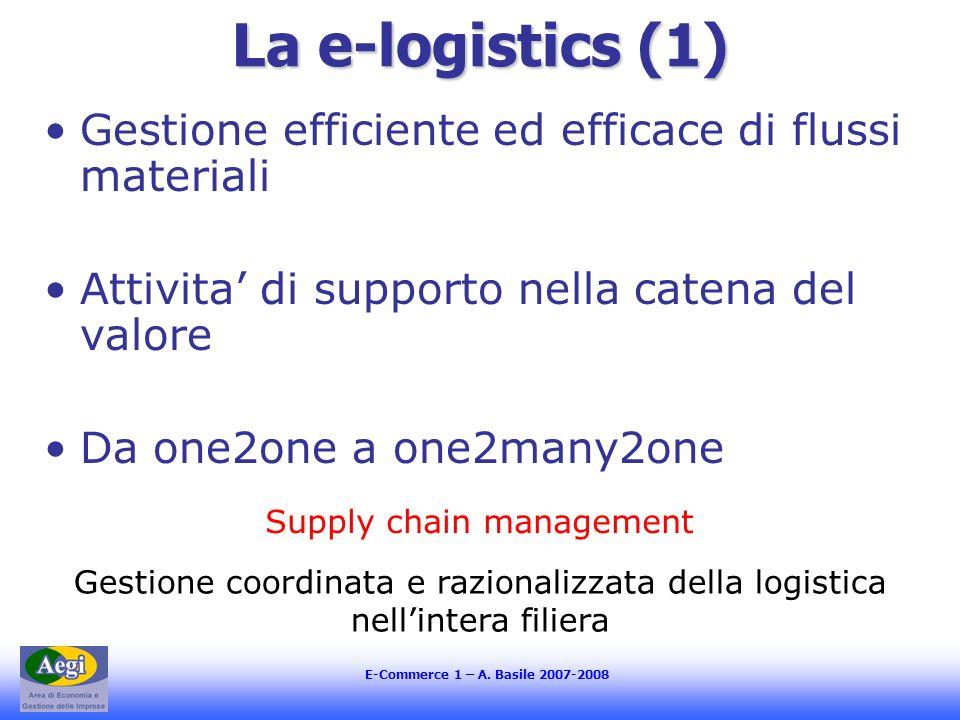 Gestione coordinata e razionalizzata della logistica