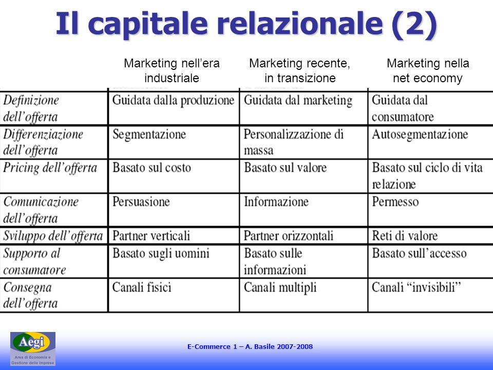 Il capitale relazionale (2)