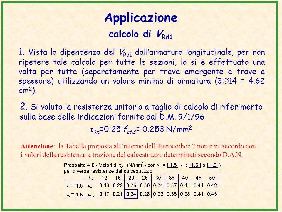 Applicazione calcolo di VRd1
