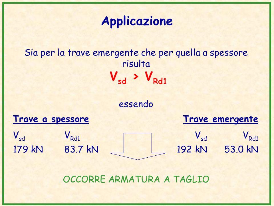 Applicazione Sia per la trave emergente che per quella a spessore risulta. Vsd › VRd1. essendo. Trave a spessore Trave emergente.